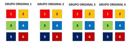 GRUPOS ORIGINALES